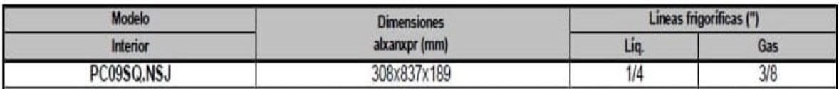 Tabla caracteristicas PC9SQ.NSJ