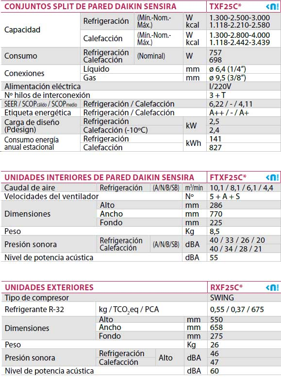 Daikin TXF25C Aire Acondicionado 1x1