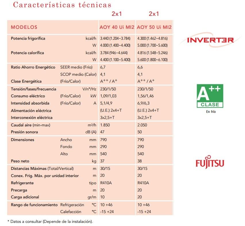 Unidades externas Fujitsu 2x1 multisplit