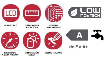 Funciones Ariston calentador Next Evo X 11 SFT EU