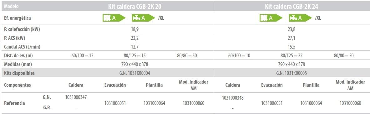 Caldera Wolf CGB-2K Caracteristicas