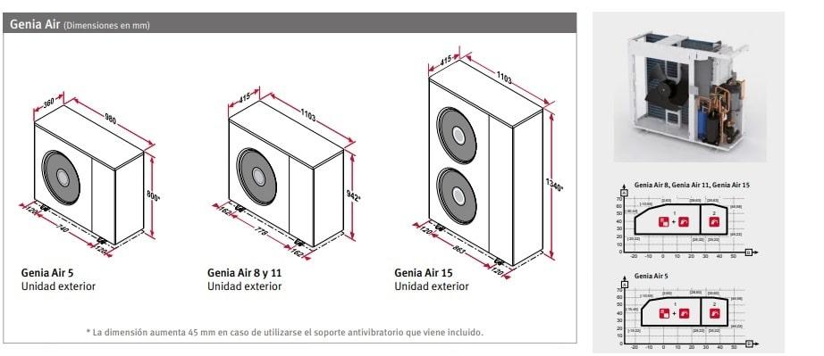 Dimensiones saunier duval genia air aerotermia