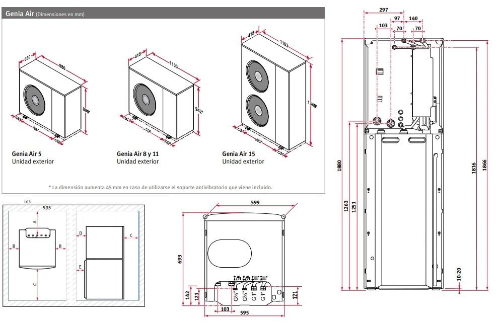 Dimensiones saunier duval genia set aerotermia