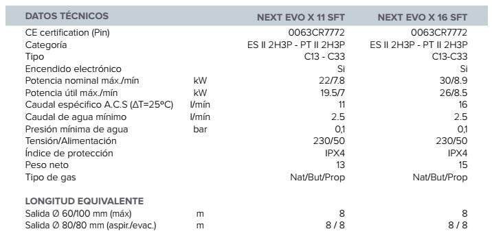 Caracteristicas dalentador Ariston Nex Evo X SFT