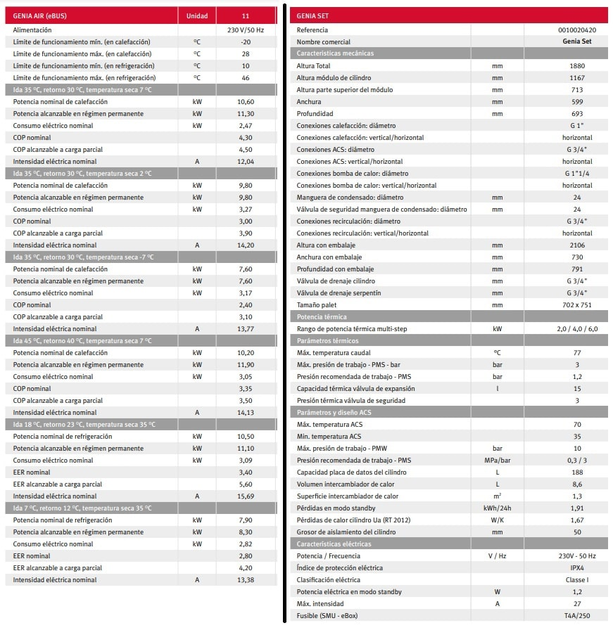 Aerotermia Saunier duval genia set 11 caracteristicas