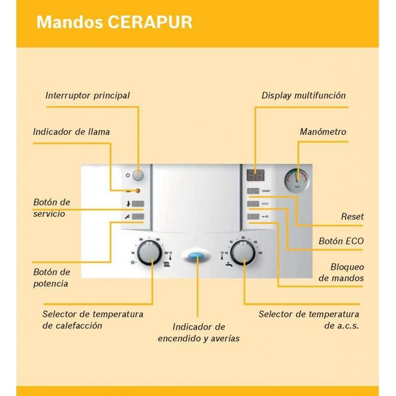 Cuadro control junkers cerapur ZWBC 22/24-2C