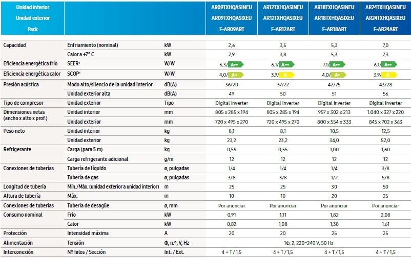 Samsung Aire Acondicionado serie AR35 1x1 R32
