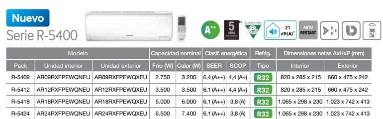 Samsung aire acondicionado serie 5400 con gas r32
