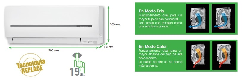 Serie MZS-SF Mitsubishi electric