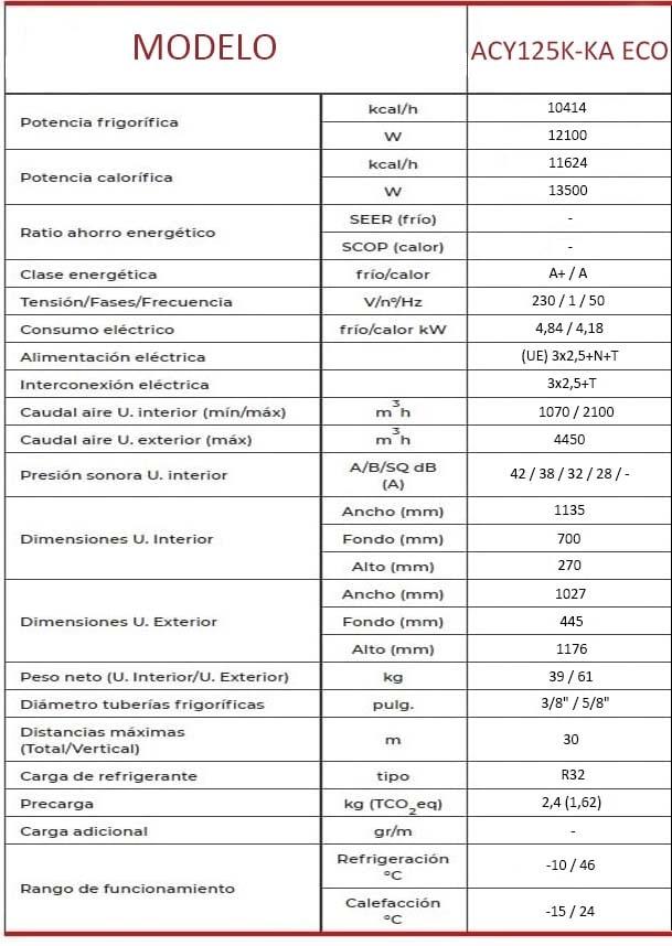 Tabla características Fujitsu ACY125K-KA ECO
