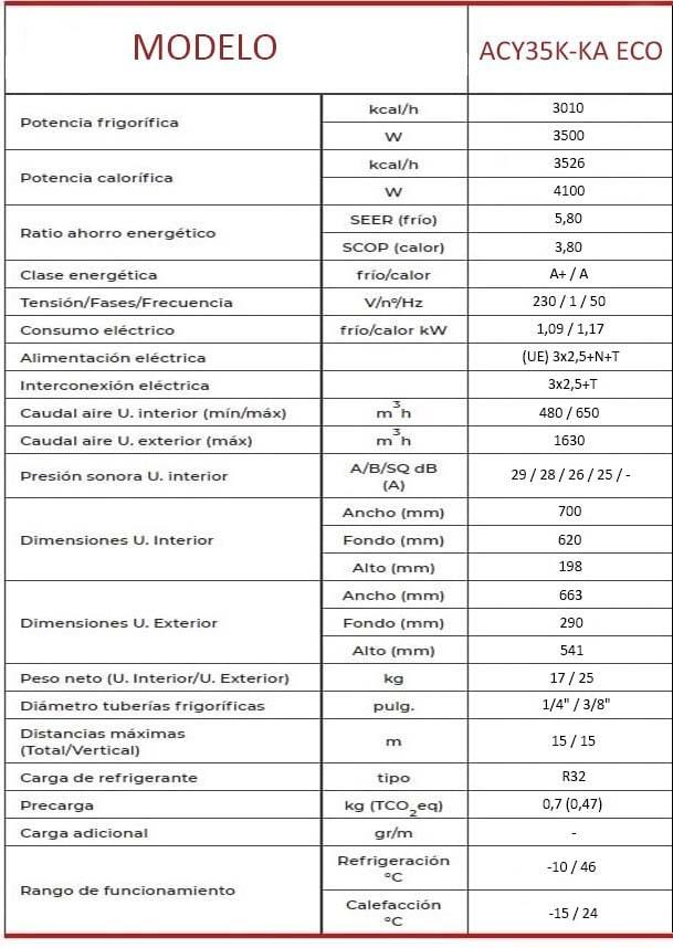 Tabla características Fujitsu ACY35K-KA ECO