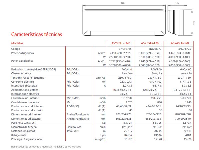 Fujitsu asy25ui-lmc serie LMC