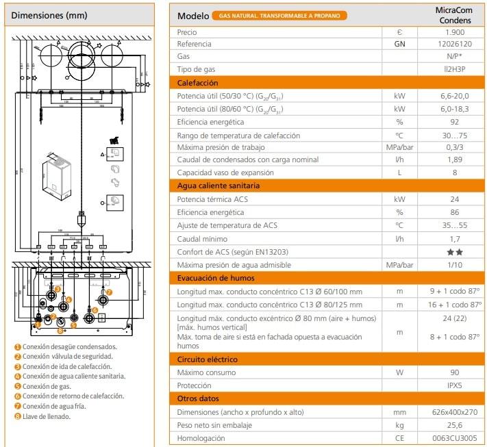 Caldera gas Hermann MicraCrom condens 24 tabla descriptiva
