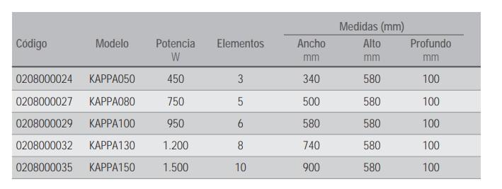 Dimensiones emisor mithos kappa