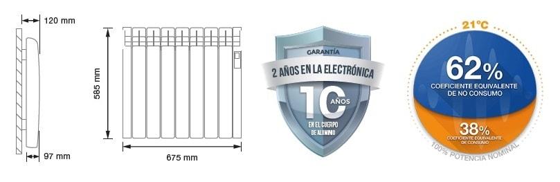 Rointe Serie D radiador de 7700W