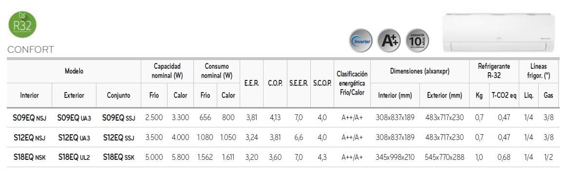 Tabla LG S18EQ 32Confort18 aire acondicionado
