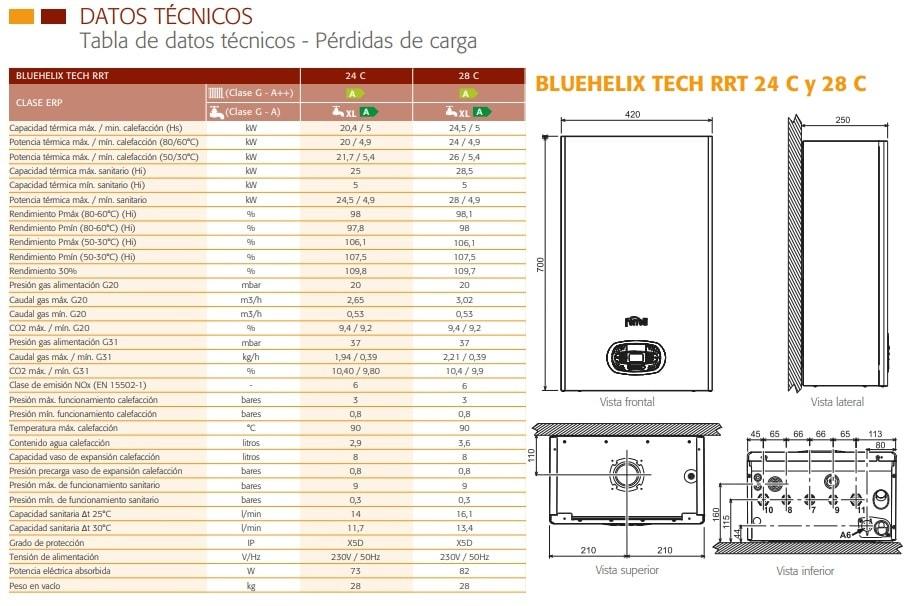 Caracteristicas y dimensiones Ferroli Bluhelix Tech RRT