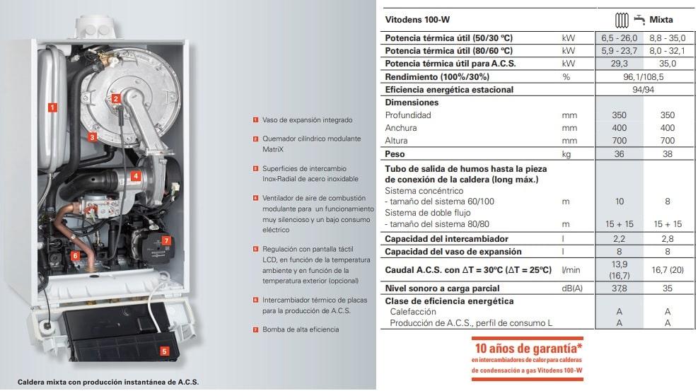 Caldera Viessmann Vitodens 100-W B1KC 26 KW Tabla caracteristicas